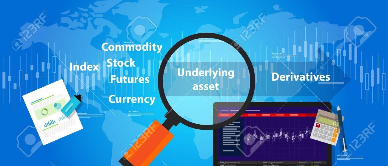 trading future materie prime utrader opzioni binarie