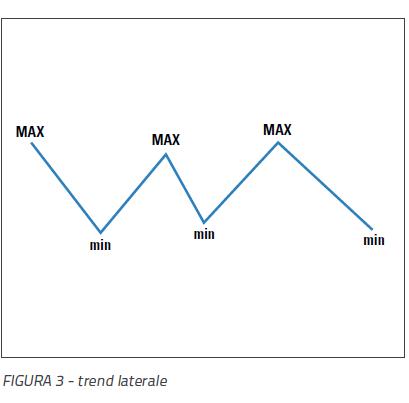 best forex indicators