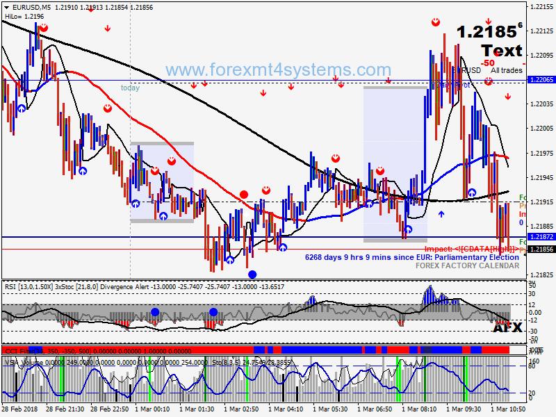 afx trading on line opzioni binarie 110