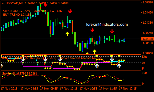 mt4 binary options indicator trading on line siti italiani