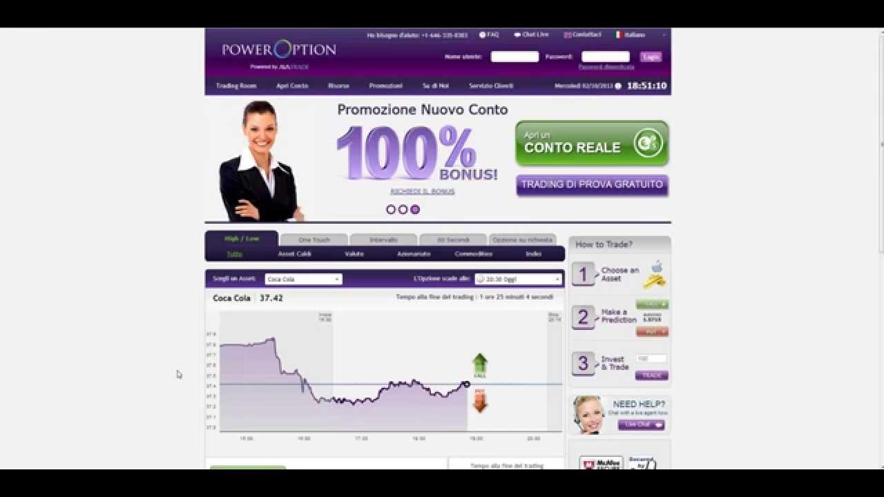 migliori siti di trading miglior trader binario