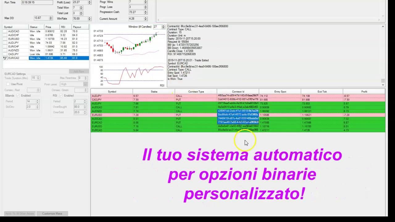 modal trading forex gratis 2019 lavoro a domicilio arezzo