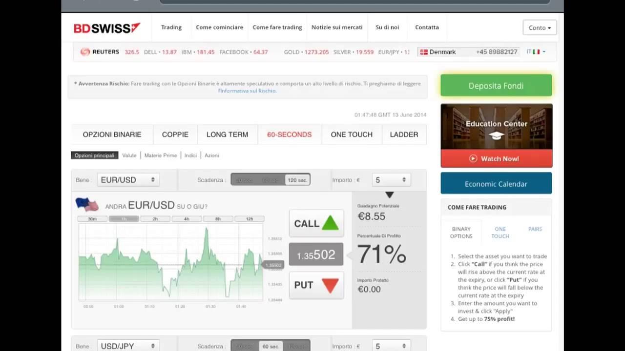 piattaforma trading opzioni
