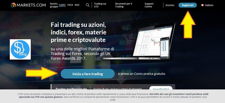 FAQ sull'Apertura di Conti di Trading Forex - FXCM