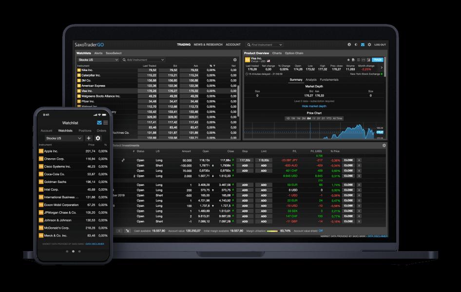 trading borsa online binary trading